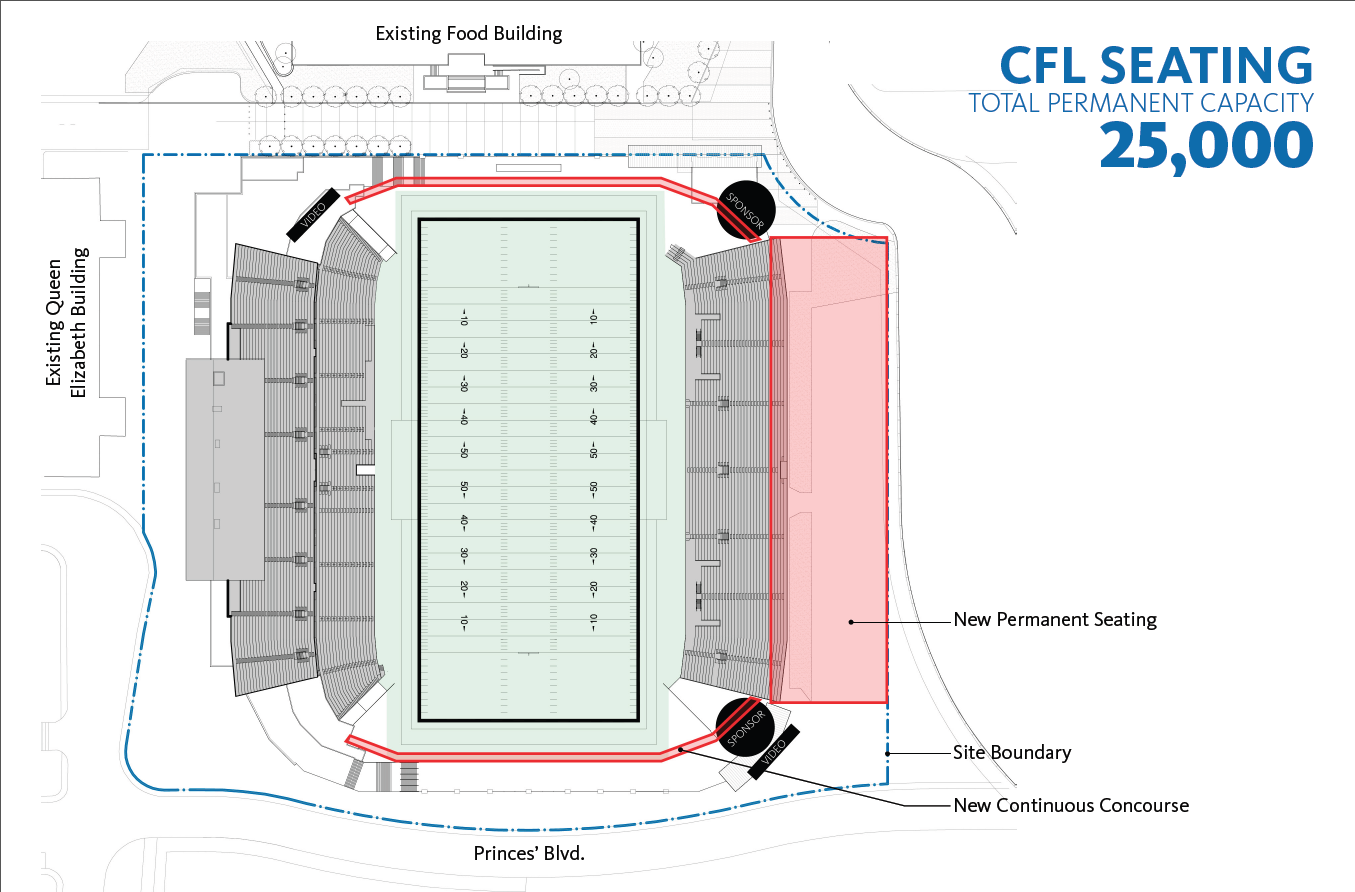 Money And Engineering The Argos Admirals Nfl Football Field Diagram Bmo Cfl Configuration