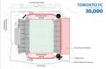 BMO Field Soccer Configuration